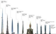 Jeddah Tower - Gökdeleni - 5